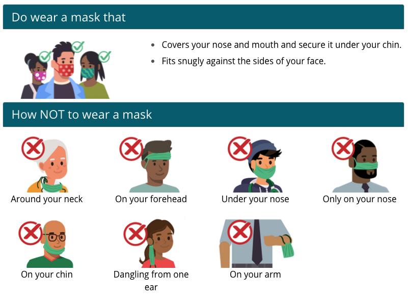 CDC masking guidance